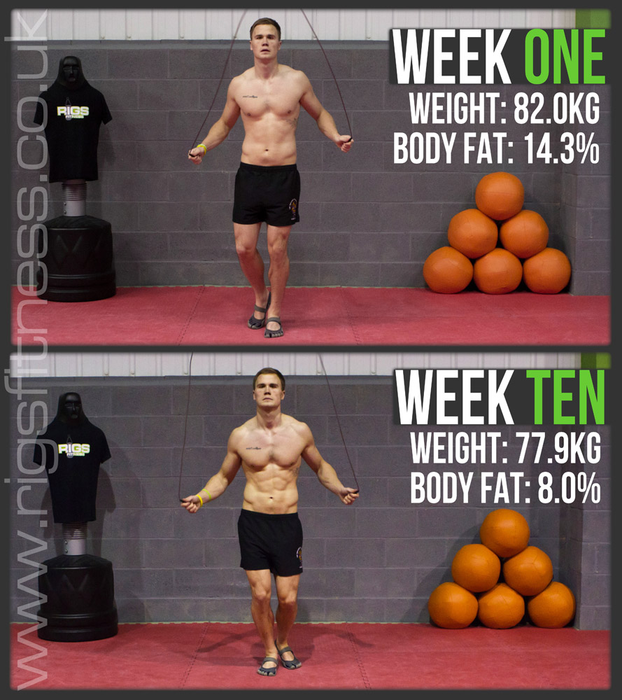 Lose 6% Body Fat in 10 Weeks. How to lose body fat effectively