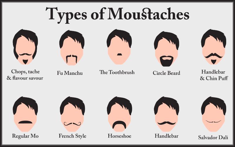 Movember Rigs Fitness